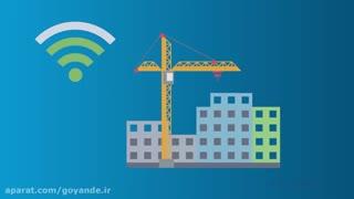 موشن گرافیک ( اینترنت اشیا - مفاهیم) وزارت ارتباطات و فن اوری اطلاعات