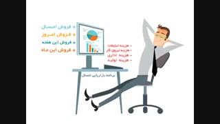 فروشتون بر اساس بازاریابی تخمین بزنید با نرم افزار فرادیس CRM