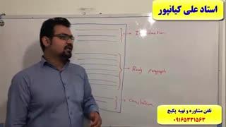 سریعترین روش کدینگ لغات کتاب 504 و کتاب 1100- استاد علی کیانپور